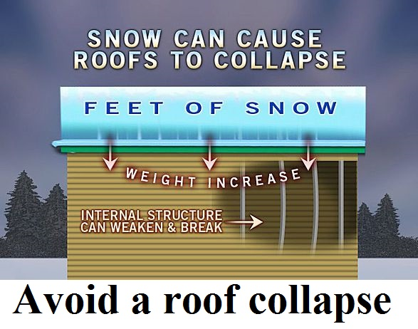 How to avoid a roof collapse, see the signs!